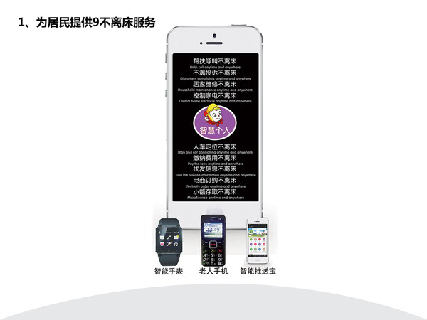 中國最牛B的智慧社區解決方案-14(1).jpg