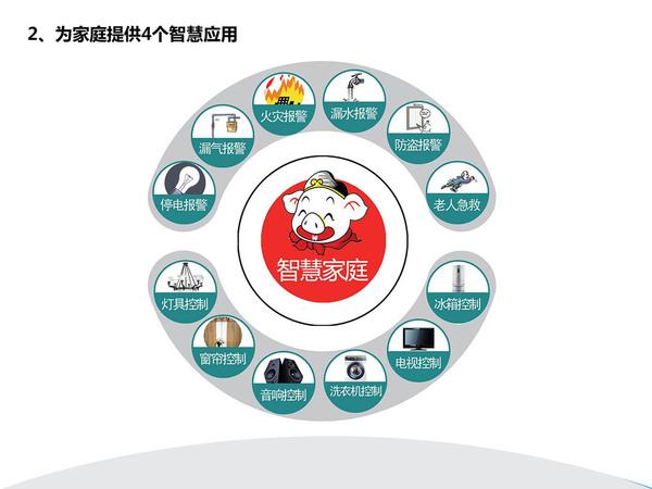 中國最牛B的智慧社區解決方案-15(1).jpg