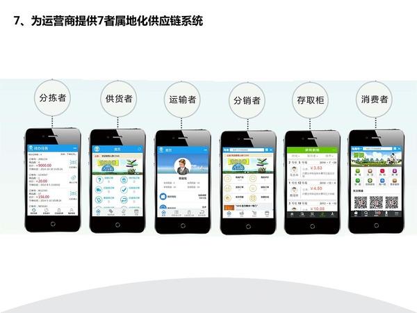 中國最牛B的智慧社區解決方案-20(1).jpg