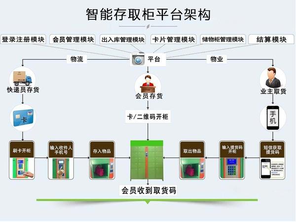 中國最牛B的智慧社區解決方案-28(1).jpg