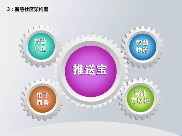 中國最牛B的智慧社區解決方案-29(1).jpg