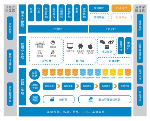 中小微企業服務平臺1.jpg