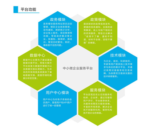 中小微企業服務平臺2.jpg