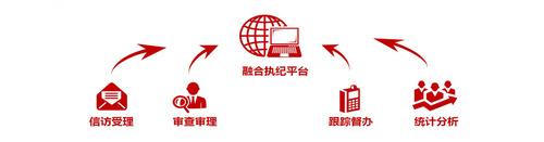 紀檢監察平臺1.jpg
