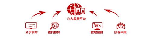 紀檢監察平臺2.jpg