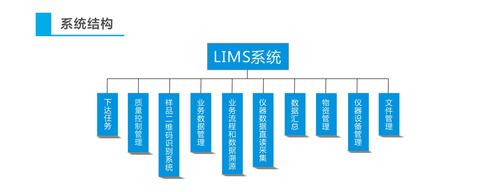實驗室信息管理系統1.jpg