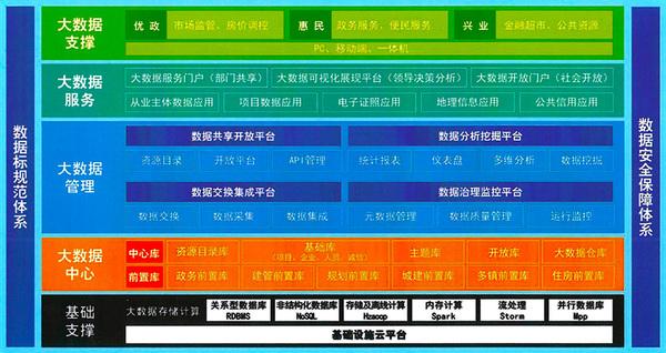 智慧住建大數據平臺(修改1).jpg